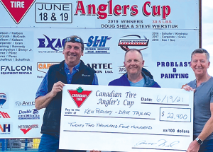 Local team wins 2021 Anglers Cup with strong Day 2